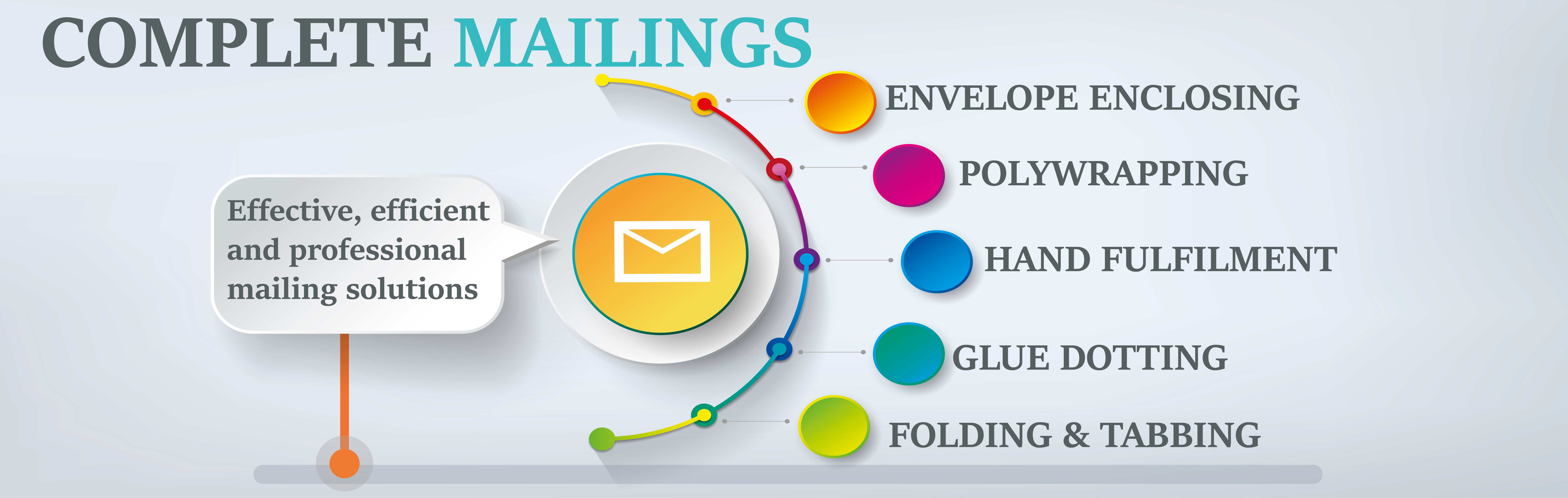 Slider 2 - Mailings 1.png